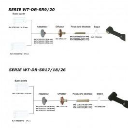 Montage TIG PYREX/QUARTZ pour SR17/18/26