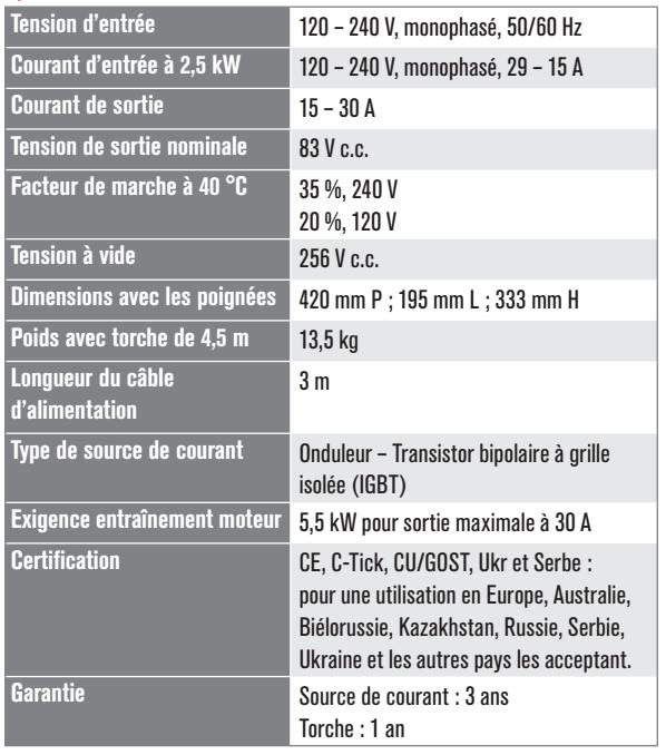 decoupeur-plasma-powermax30-air-FT2