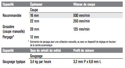 specifications-powermax-45-xp-decoupeur-plasma-2
